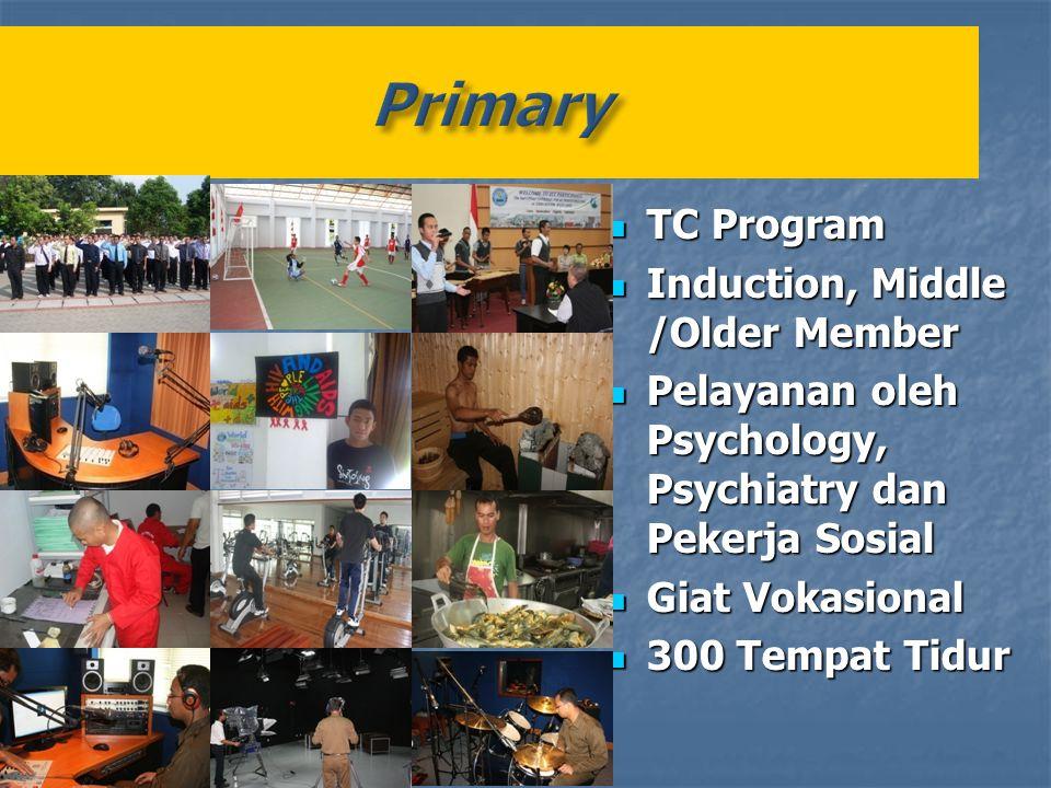 TC Program TC Program Induction, Middle /Older Member Induction, Middle /Older Member Pelayanan oleh Psychology, Psychiatry dan Pekerja Sosial Pelayan