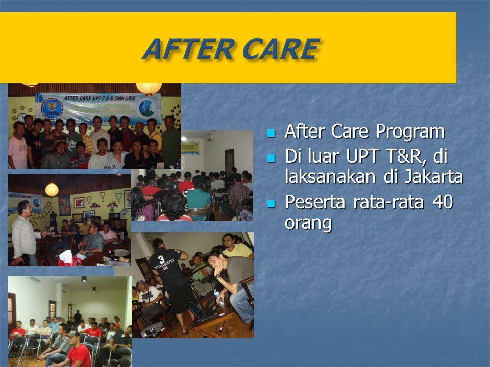 After Care Program After Care Program Di luar UPT T&R, di laksanakan di Jakarta Di luar UPT T&R, di laksanakan di Jakarta Peserta rata-rata 40 orang P