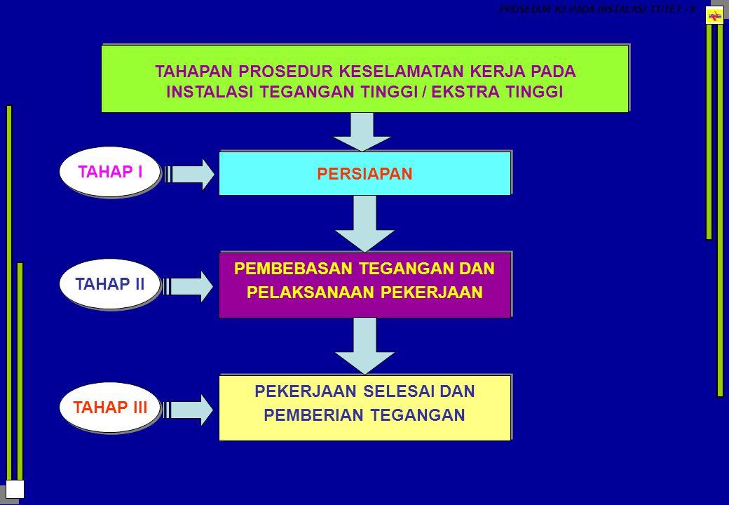 PERSIAPAN PROSEDUR K3 PADA INSTALASI TT/TET - 9 PEMBEBASAN TEGANGAN DAN PELAKSANAAN PEKERJAAN TAHAPAN PROSEDUR KESELAMATAN KERJA PADA INSTALASI TEGANG