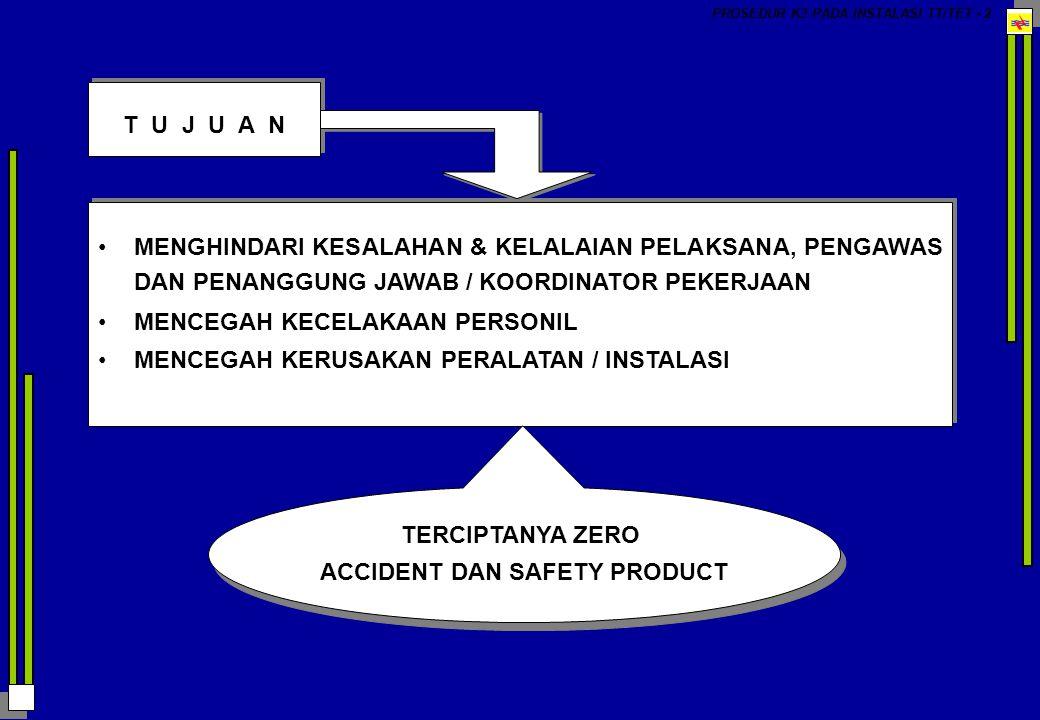 URUTAN PELAKSANAAN PEKERJAAN DAN PEMBAGIAN WEWENANG / TUGAS PADA PEKERJAAN INSTALASI TT/TET ( WORKING PERMIT SYSTEM ) PROSEDUR K3 PADA INSTALASI TT/TET - 3 PERMINTAAN MANUVER JARINGAN UNTUK KEANDALAN SISTEM MANUVER DEENERGIE INSTALASI SERAH TERIMA DARI DISPATCHER KE PENGAWAS MANUVER BUKA PMS LINE DAN TUTUP PMS TANAH SERAH TERIMA DARI PM KE PP PENTANAHAN LOKAL DAN PEMBERIAN TANDA-TANDA PELAKSANAAN PEMELIHARAAN / PERBAIKAN PEMBUKAAN PENTANAHAN LOKAL DAN TANDA-TANDA SERAH TERIMA DARI PP KE PM MANUVER JARINGAN UNTUK PENORMALAN KONFIGURASI MANUVER REENERGIE INSTALASI SERAH TERIMA DARI PM KE DISPATCHER BUKA PMS TANAH DAN TUTUP PMS LINE PEMBAGIAN WEWENANG : WEWENANG / TUGAS DISPATCHER WEWENANG / TUGAS PENGAWAS MANUVER DAN OPERATOR GI / GITET WEWENANG / TUGAS PENGAWAS PEKERJAAN DAN REGU PEMELIHARAAN M M S PENGAWASAN K3 OLEH PENGAWAS K3 (PK3) KETERANGAN :PM = PENGAWAS MANUVER PP = PENGAWAS PEKERJAAN M = MULAI S = SELESAI * * ** *** ** * * *** ** *