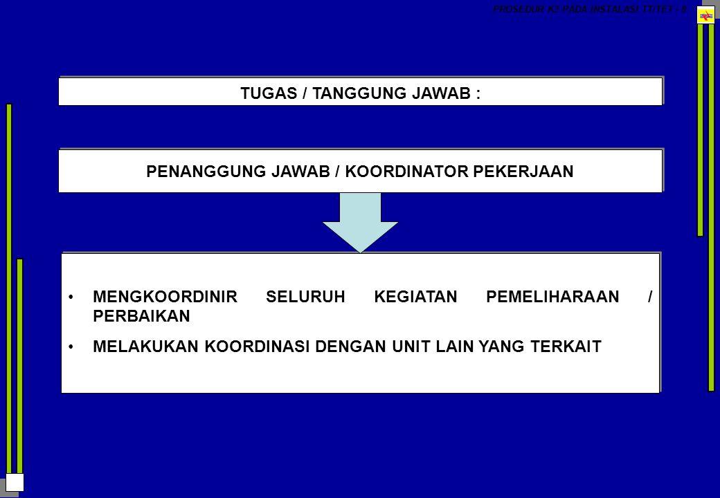 UDIKLATBOGOR PROSEDUR K3 PADA INSTALASI TT/TET 14 LAMPIRAN FORMULIR 1 : GAMBARKAN / LAMPIRKAN SINGLE LINE DIAGRAM PADA INSTALASI / PERALATAN YANG AKAN DIKERJAKAN LAMPIRAN FORMULIR 1 : GAMBARKAN / LAMPIRKAN SINGLE LINE DIAGRAM PADA INSTALASI / PERALATAN YANG AKAN DIKERJAKAN Doc :ADM/K3/05/05