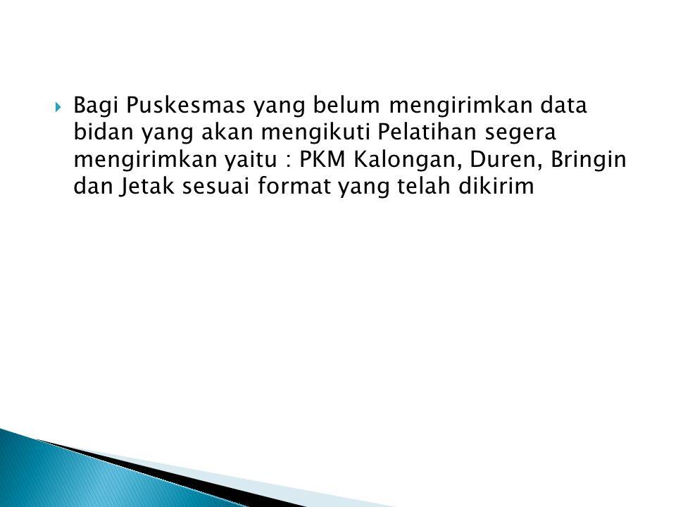  Bagi Puskesmas yang belum mengirimkan data bidan yang akan mengikuti Pelatihan segera mengirimkan yaitu : PKM Kalongan, Duren, Bringin dan Jetak ses