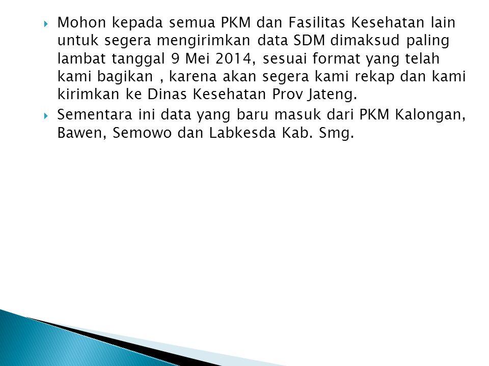  Mohon kepada semua PKM dan Fasilitas Kesehatan lain untuk segera mengirimkan data SDM dimaksud paling lambat tanggal 9 Mei 2014, sesuai format yang