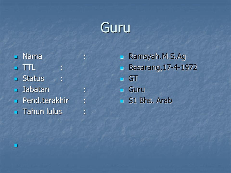 Guru Ramsyah.M.S.Ag Ramsyah.M.S.Ag Basarang,17-4-1972 Basarang,17-4-1972 GT GT Guru Guru S1 Bhs. Arab S1 Bhs. Arab Nama: Nama: TTL: TTL: Status : Stat