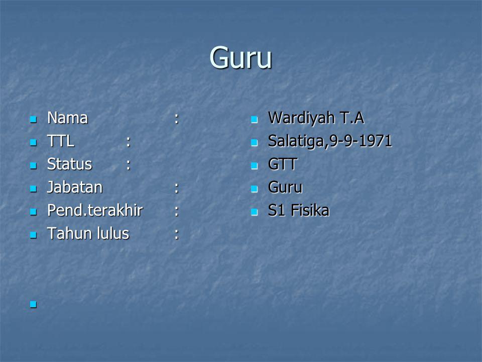 Guru Wardiyah T.A Wardiyah T.A Salatiga,9-9-1971 Salatiga,9-9-1971 GTT GTT Guru Guru S1 Fisika S1 Fisika Nama: Nama: TTL: TTL: Status : Status : Jabatan: Jabatan: Pend.terakhir: Pend.terakhir: Tahun lulus: Tahun lulus: