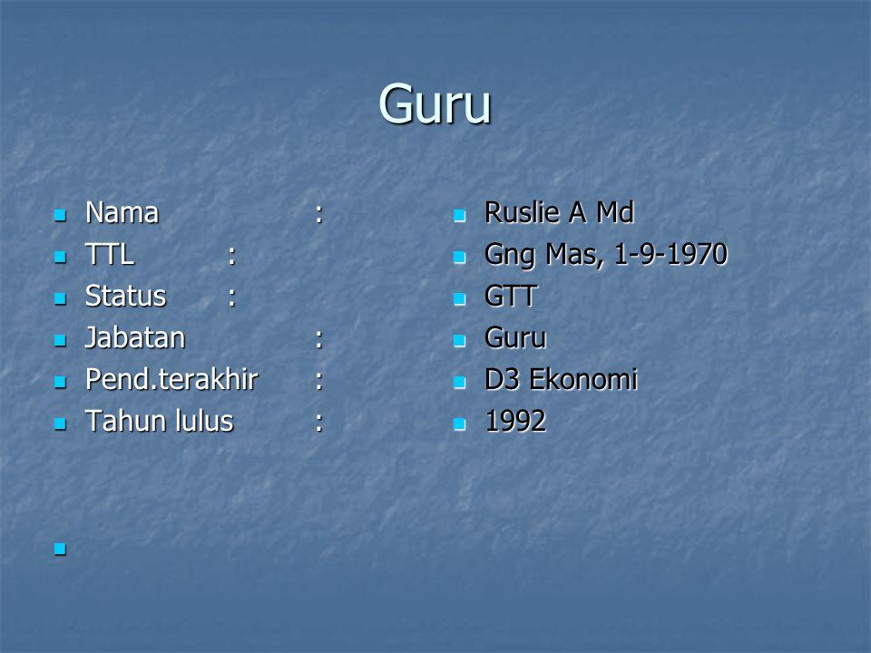 Guru Ruslie A Md Ruslie A Md Gng Mas, 1-9-1970 Gng Mas, 1-9-1970 GTT GTT Guru Guru D3 Ekonomi D3 Ekonomi 1992 1992 Nama: Nama: TTL: TTL: Status : Stat