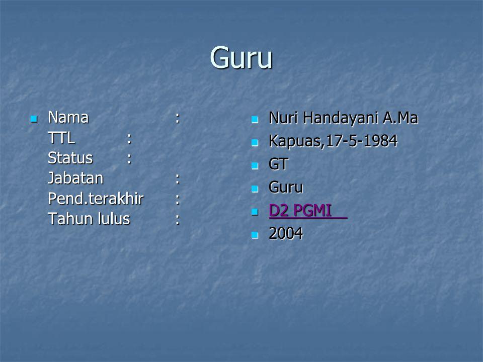 Nuri Handayani A.Ma Nuri Handayani A.Ma Kapuas,17-5-1984 Kapuas,17-5-1984 GT GT Guru Guru D2 PGMI D2 PGMI 2004 2004 Guru Nama: TTL: Status : Jabatan: Pend.terakhir: Tahun lulus: Nama: TTL: Status : Jabatan: Pend.terakhir: Tahun lulus: