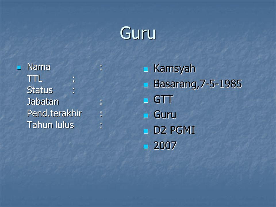 Guru Kamsyah Kamsyah Basarang,7-5-1985 Basarang,7-5-1985 GTT GTT Guru Guru D2 PGMI D2 PGMI 2007 2007 Nama: TTL: Status : Jabatan: Pend.terakhir: Tahun
