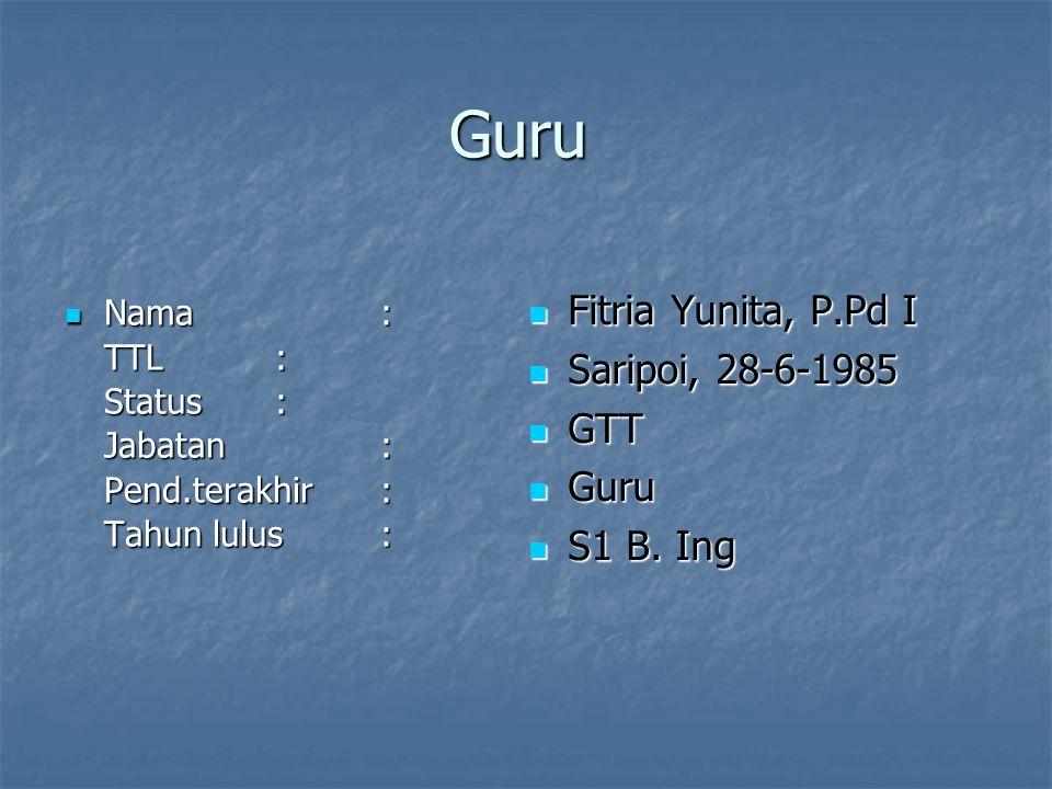 Guru Fitria Yunita, P.Pd I Fitria Yunita, P.Pd I Saripoi, 28-6-1985 Saripoi, 28-6-1985 GTT GTT Guru Guru S1 B. Ing S1 B. Ing Nama: TTL: Status : Jabat