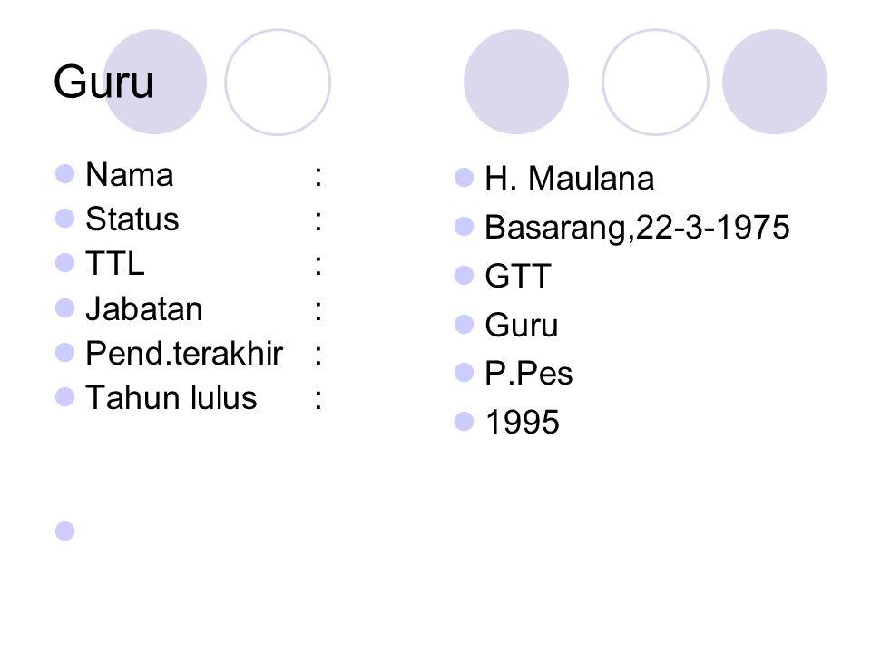 Guru H. Maulana Basarang,22-3-1975 GTT Guru P.Pes 1995 Nama: Status : TTL: Jabatan: Pend.terakhir: Tahun lulus: