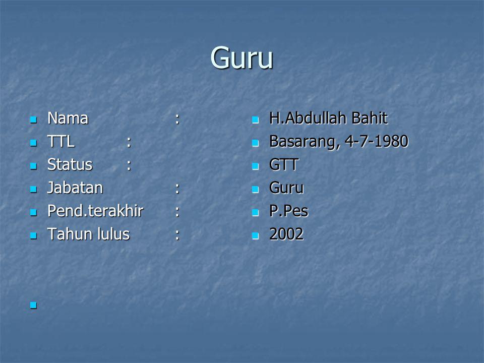 Guru H.Abdullah Bahit H.Abdullah Bahit Basarang, 4-7-1980 Basarang, 4-7-1980 GTT GTT Guru Guru P.Pes P.Pes 2002 2002 Nama: Nama: TTL: TTL: Status : Status : Jabatan: Jabatan: Pend.terakhir: Pend.terakhir: Tahun lulus: Tahun lulus:
