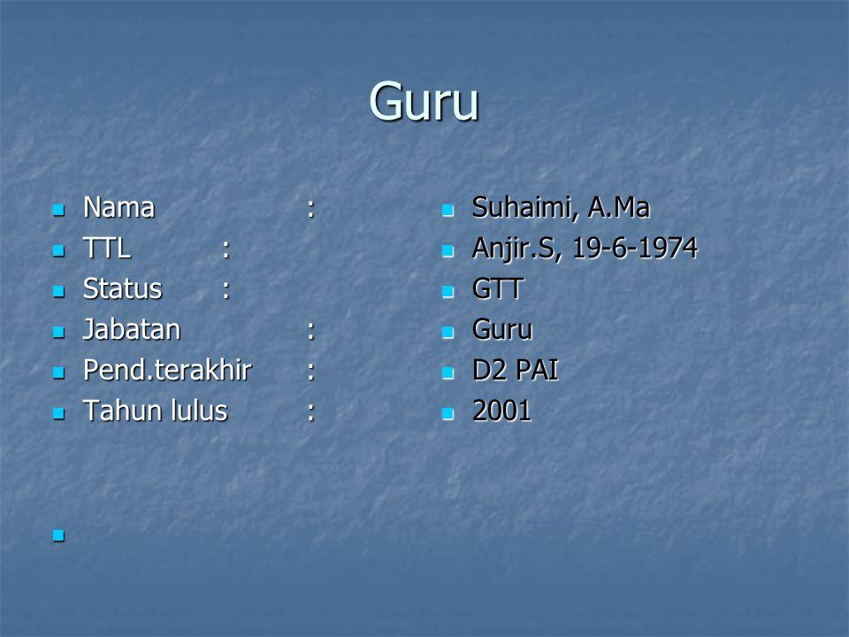 Guru Kamsyah Kamsyah Basarang,7-5-1985 Basarang,7-5-1985 GTT GTT Guru Guru D2 PGMI D2 PGMI 2007 2007 Nama: TTL: Status : Jabatan: Pend.terakhir: Tahun lulus: Nama: TTL: Status : Jabatan: Pend.terakhir: Tahun lulus: