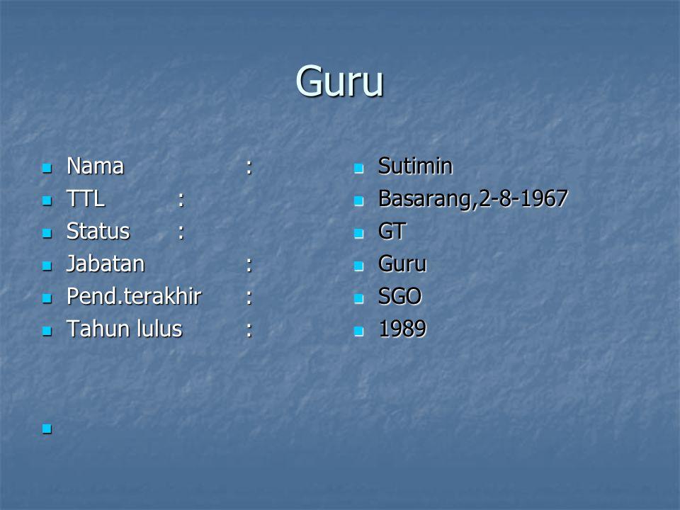 Guru Sutimin Sutimin Basarang,2-8-1967 Basarang,2-8-1967 GT GT Guru Guru SGO SGO 1989 1989 Nama: Nama: TTL: TTL: Status : Status : Jabatan: Jabatan: Pend.terakhir: Pend.terakhir: Tahun lulus: Tahun lulus: