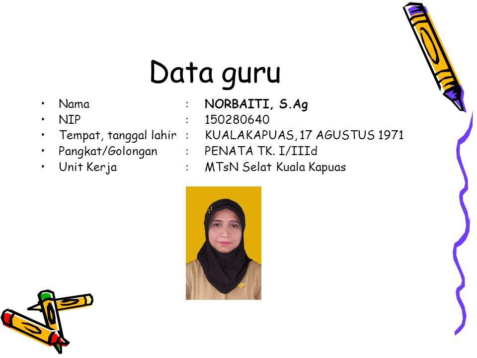 Data guru Nama:NORBAITI, S.Ag NIP:150280640 Tempat, tanggal lahir:KUALAKAPUAS, 17 AGUSTUS 1971 Pangkat/Golongan:PENATA TK.