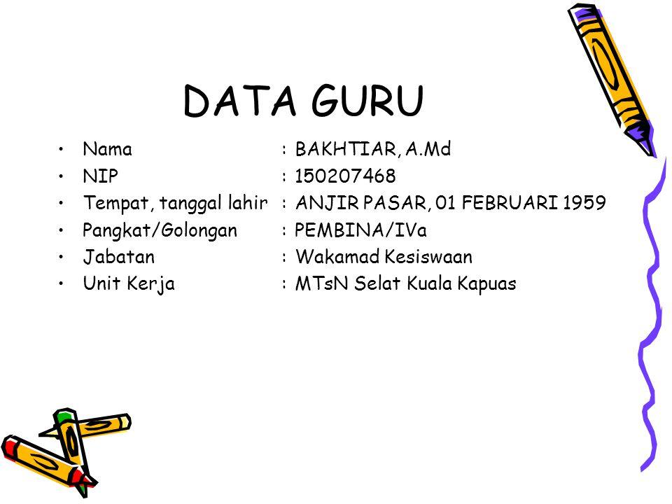 Nama:BAKHTIAR, A.Md NIP:150207468 Tempat, tanggal lahir:ANJIR PASAR, 01 FEBRUARI 1959 Pangkat/Golongan:PEMBINA/IVa Jabatan:Wakamad Kesiswaan Unit Kerja:MTsN Selat Kuala Kapuas DATA GURU