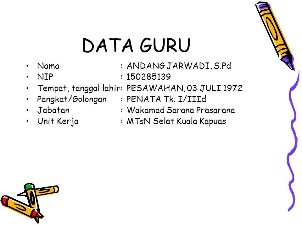 Nama:ANDANG JARWADI, S.Pd NIP:150285139 Tempat, tanggal lahir:PESAWAHAN, 03 JULI 1972 Pangkat/Golongan:PENATA Tk.