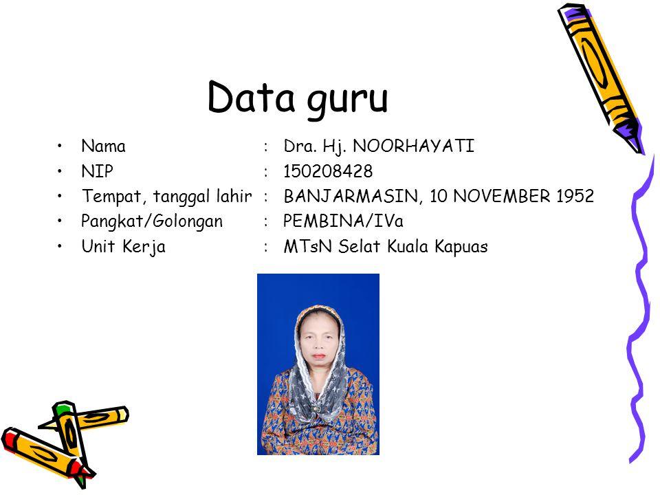 Data guru Nama:Dra.Hj.