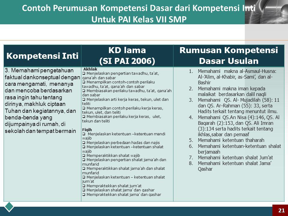 LOGO Contoh Perumusan Kompetensi Dasar dari Kompetensi Inti Untuk PAI Kelas VII SMP20 Kompetensi Inti KD lama (SI PAI 2006) Rumusan Kompetensi Dasar U