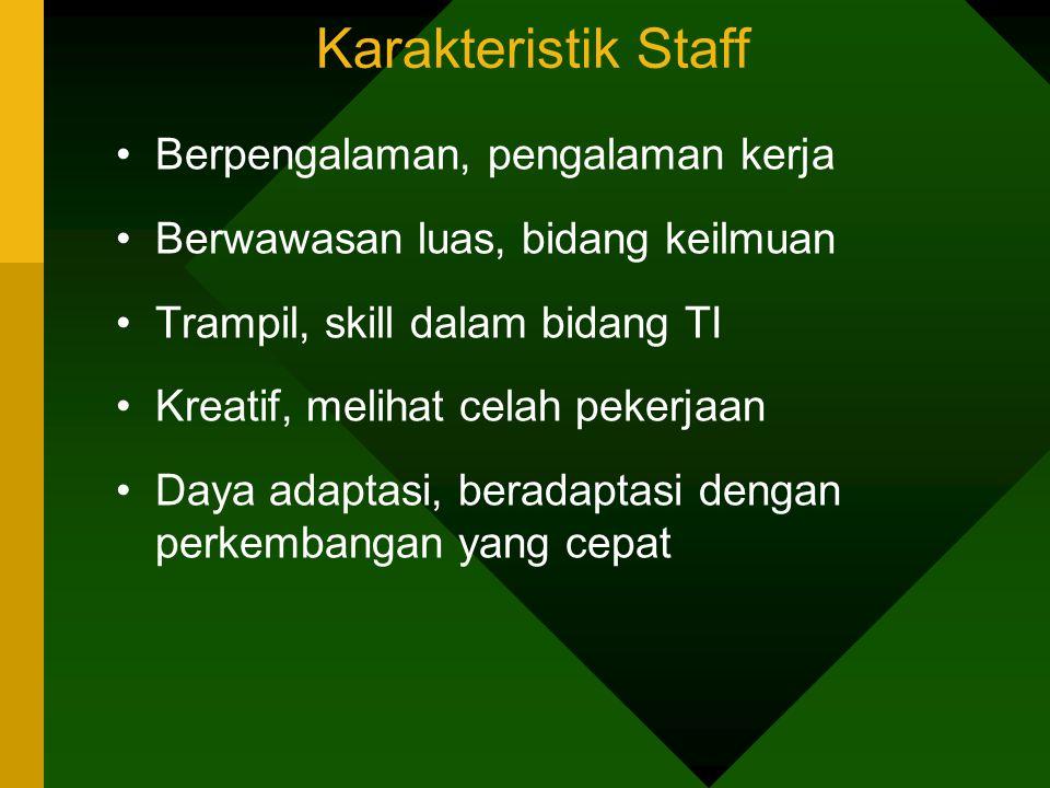 Karakteristik Staff Berpengalaman, pengalaman kerja Berwawasan luas, bidang keilmuan Trampil, skill dalam bidang TI Kreatif, melihat celah pekerjaan Daya adaptasi, beradaptasi dengan perkembangan yang cepat