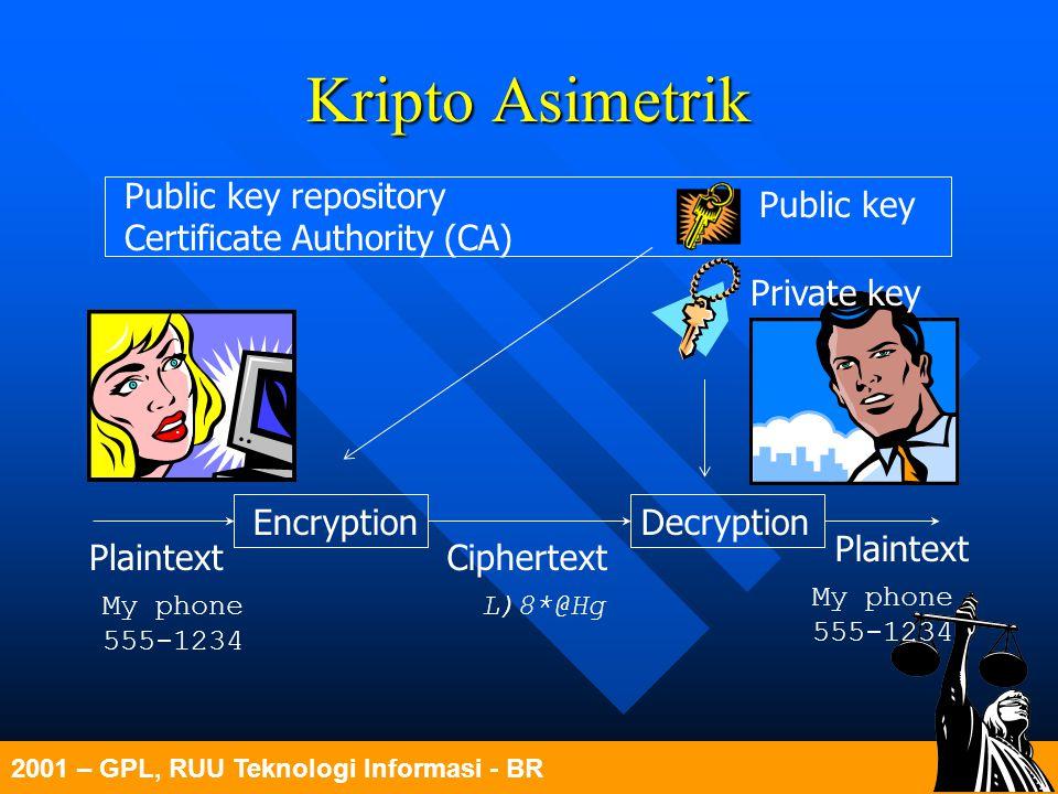 2001 – GPL, RUU Teknologi Informasi - BR Kripto Asimetrik EncryptionDecryption Plaintext Ciphertext L)8*@HgMy phone 555-1234 Plaintext Public key Priv
