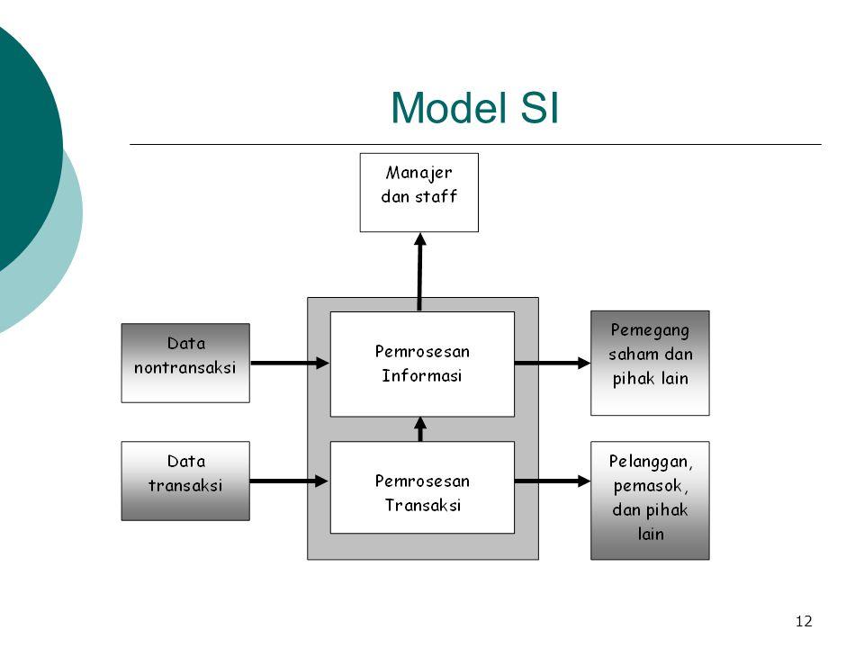 12 Model SI