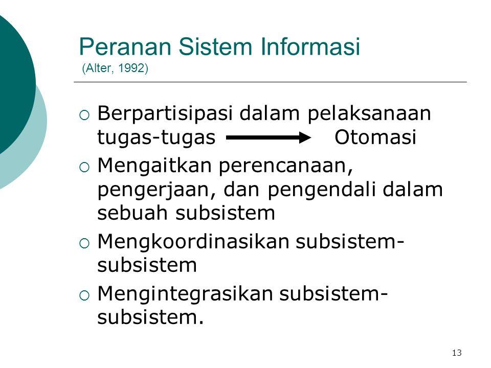 13 Peranan Sistem Informasi (Alter, 1992)  Berpartisipasi dalam pelaksanaan tugas-tugas Otomasi  Mengaitkan perencanaan, pengerjaan, dan pengendali