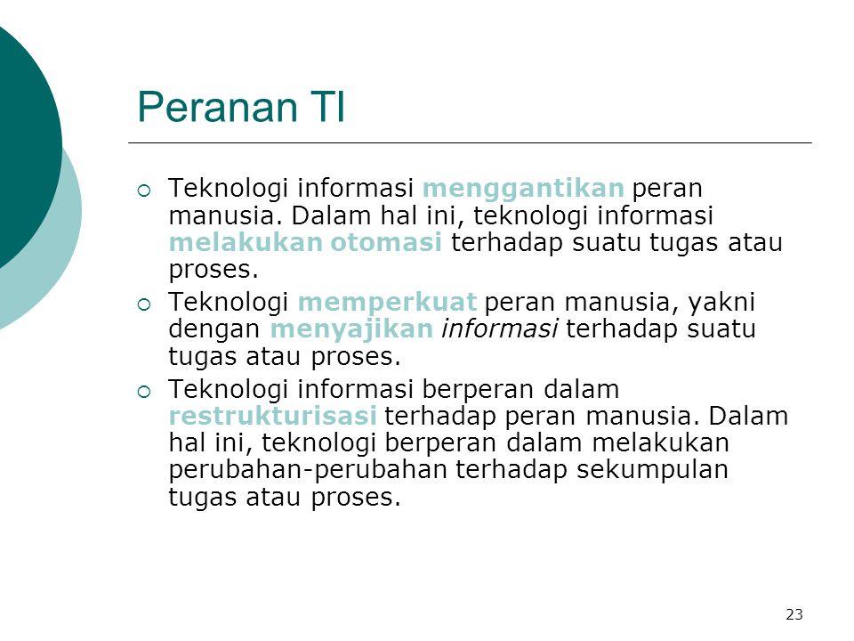 23 Peranan TI  Teknologi informasi menggantikan peran manusia. Dalam hal ini, teknologi informasi melakukan otomasi terhadap suatu tugas atau proses.