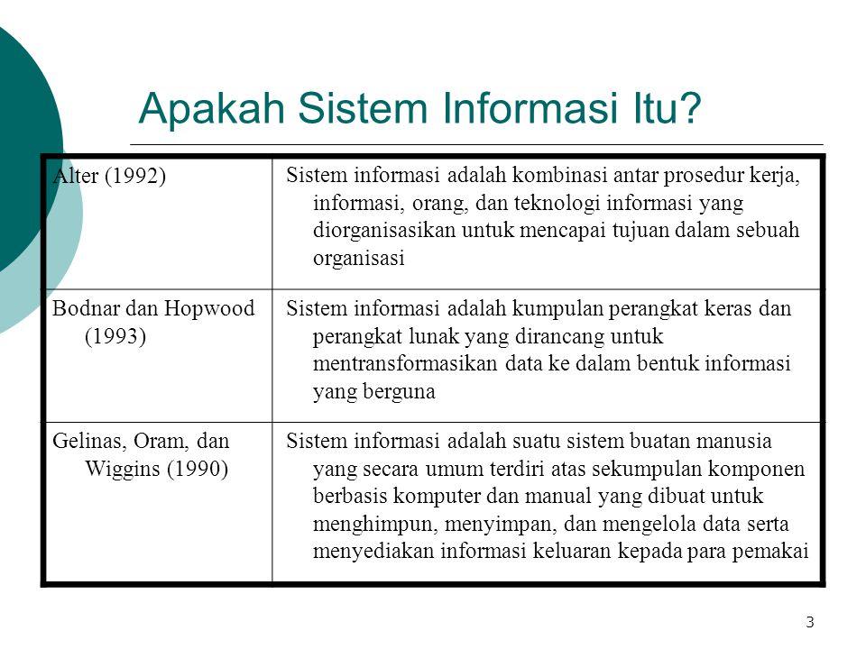 3 Apakah Sistem Informasi Itu? Alter (1992) Sistem informasi adalah kombinasi antar prosedur kerja, informasi, orang, dan teknologi informasi yang dio