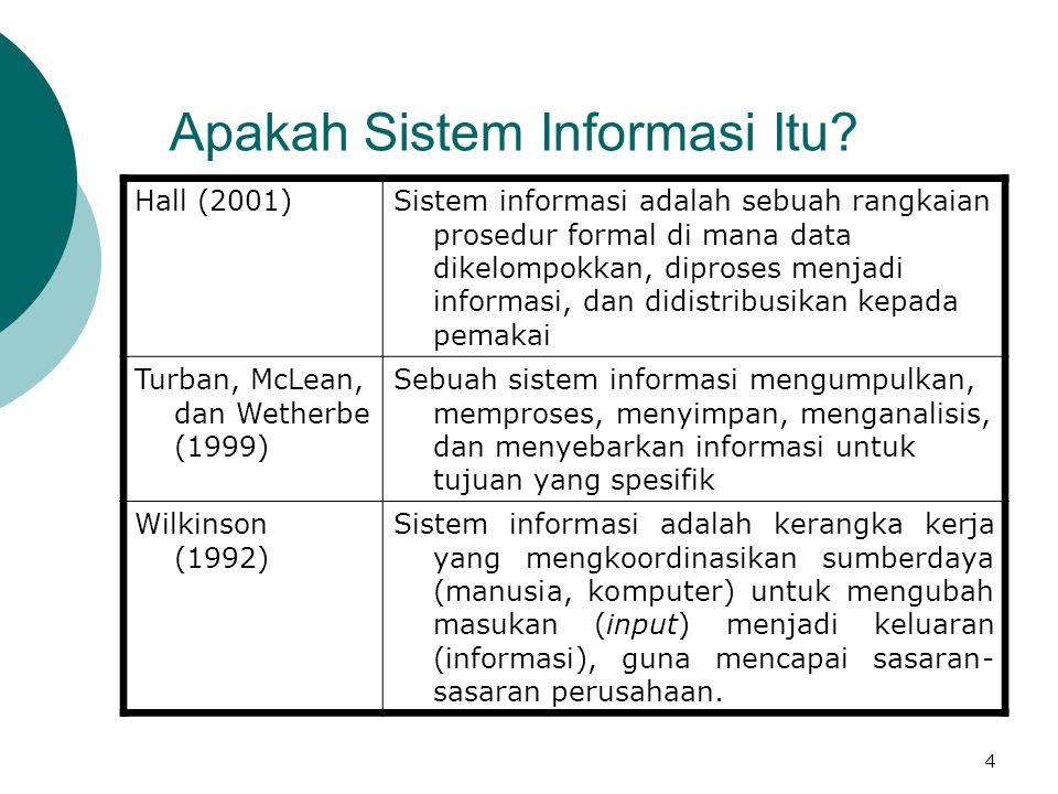 4 Apakah Sistem Informasi Itu? Hall (2001)Sistem informasi adalah sebuah rangkaian prosedur formal di mana data dikelompokkan, diproses menjadi inform