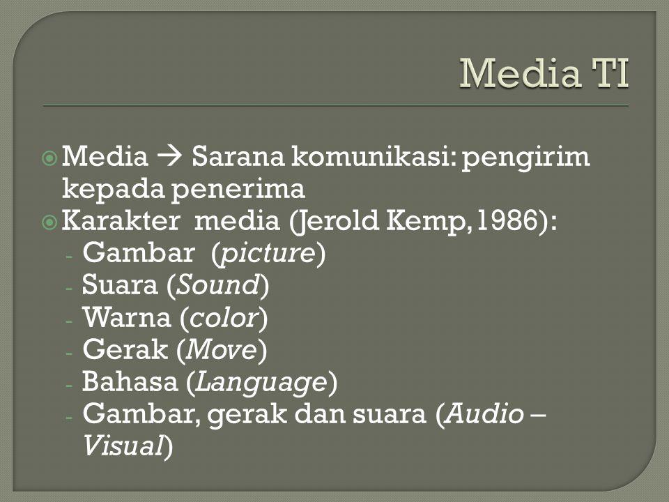  Media  Sarana komunikasi: pengirim kepada penerima  Karakter media (Jerold Kemp,1986): - Gambar (picture) - Suara (Sound) - Warna (color) - Gerak