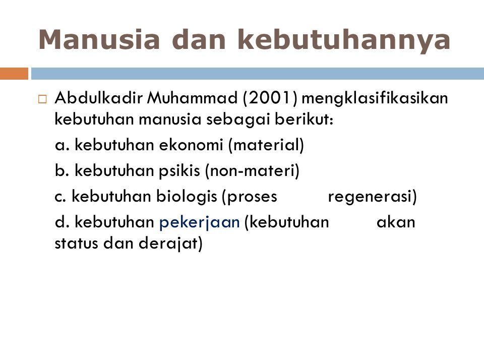 Manusia dan kebutuhannya  Abdulkadir Muhammad (2001) mengklasifikasikan kebutuhan manusia sebagai berikut: a. kebutuhan ekonomi (material) b. kebutuh