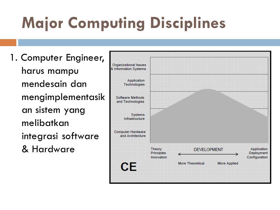 Major Computing Disciplines 1. Computer Engineer, harus mampu mendesain dan mengimplementasik an sistem yang melibatkan integrasi software & Hardware
