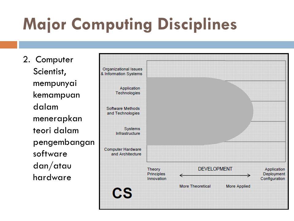 Major Computing Disciplines 2. Computer Scientist, mempunyai kemampuan dalam menerapkan teori dalam pengembangan software dan/atau hardware