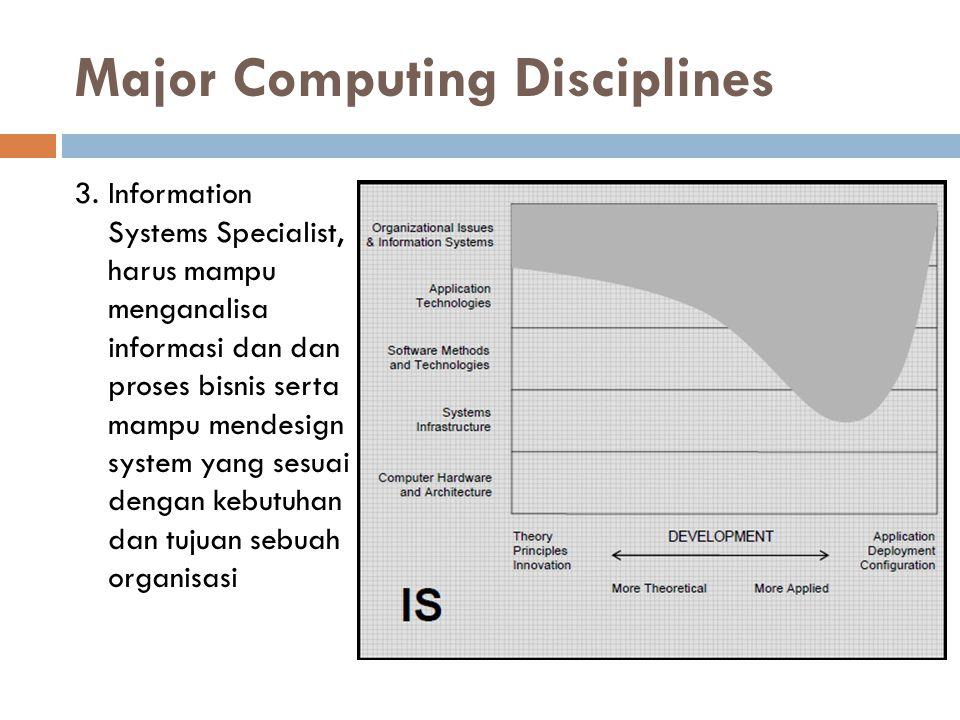 Major Computing Disciplines 3. Information Systems Specialist, harus mampu menganalisa informasi dan dan proses bisnis serta mampu mendesign system ya