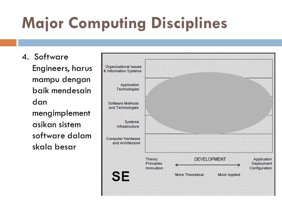 Major Computing Disciplines 4. Software Engineers, harus mampu dengan baik mendesain dan mengimplement asikan sistem software dalam skala besar