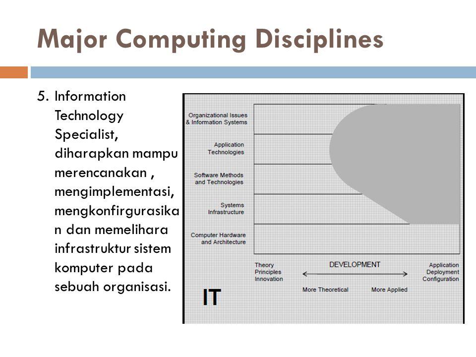 Major Computing Disciplines 5. Information Technology Specialist, diharapkan mampu merencanakan, mengimplementasi, mengkonfirgurasika n dan memelihara