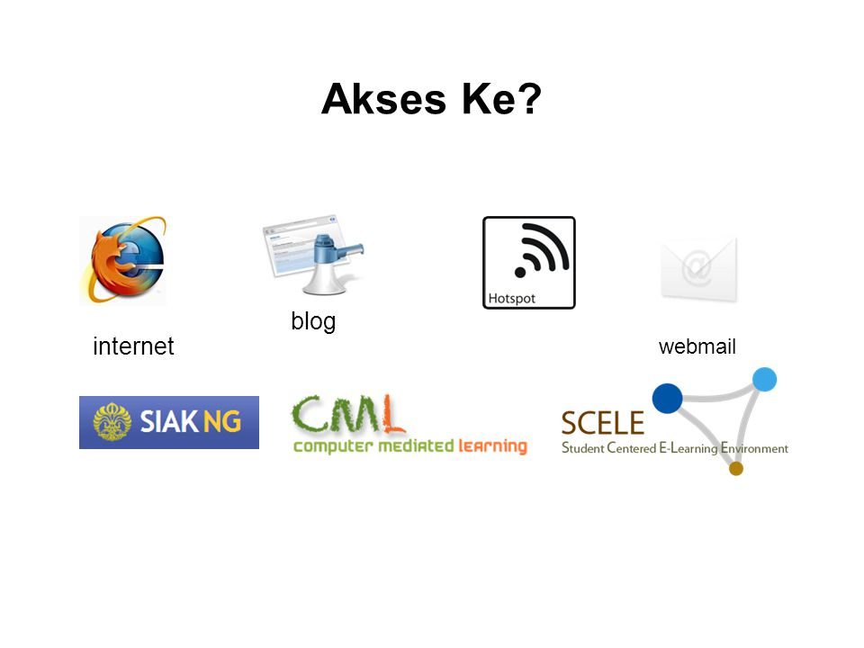 Akses Ke? webmail blog internet