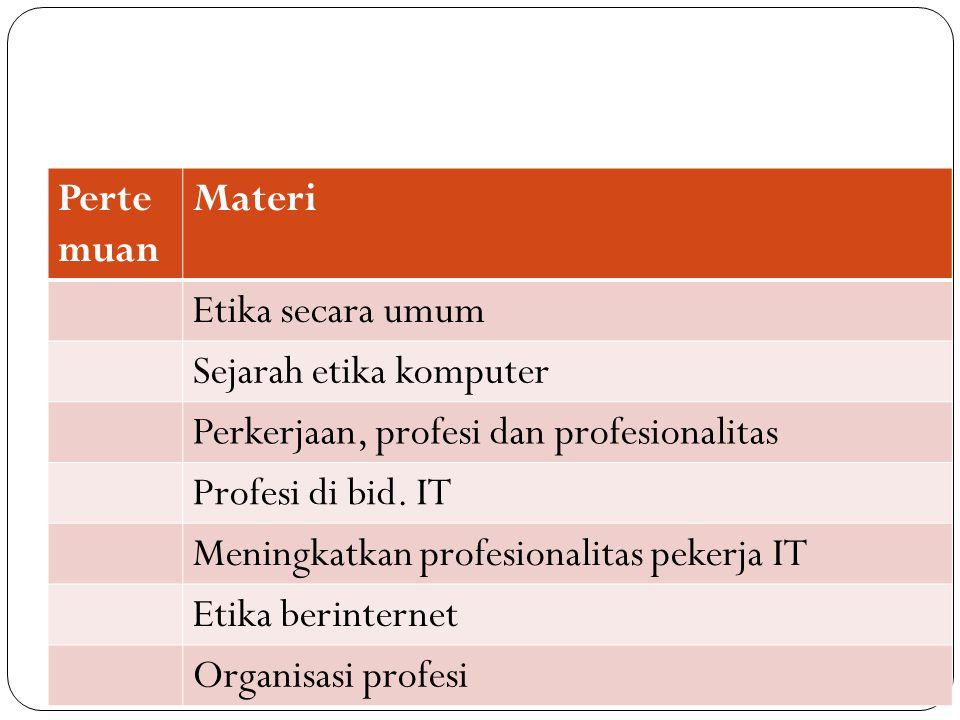 Perte muan Materi Etika secara umum Sejarah etika komputer Perkerjaan, profesi dan profesionalitas Profesi di bid. IT Meningkatkan profesionalitas pek