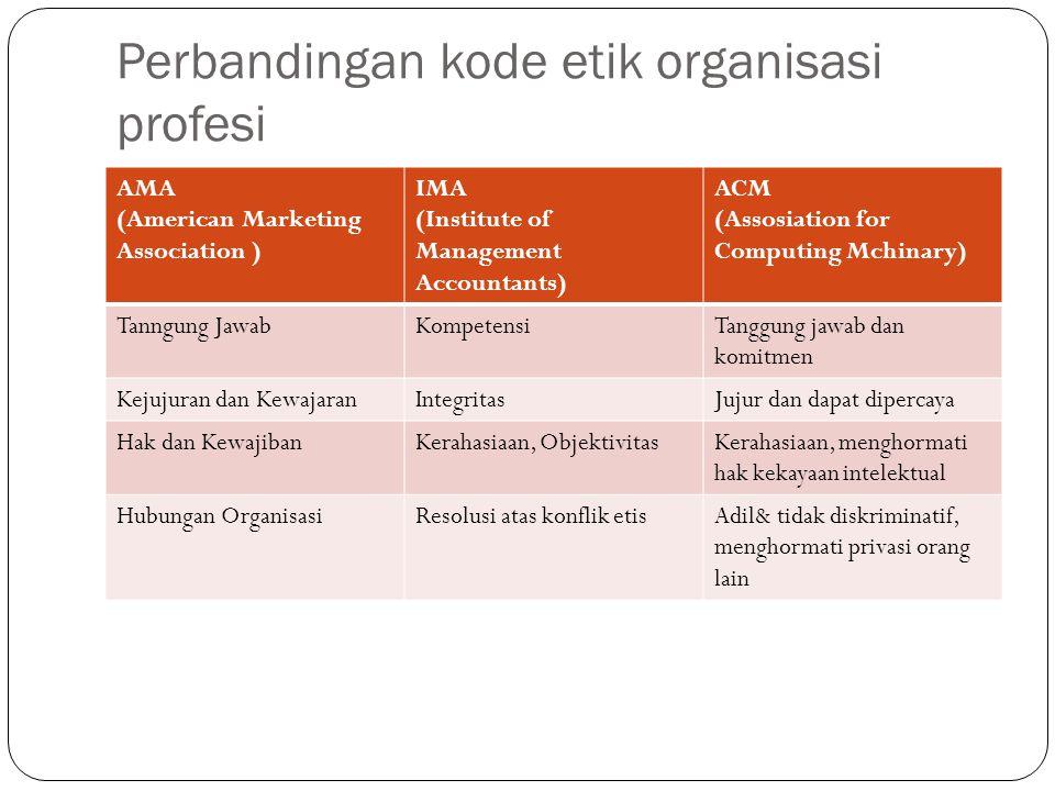 Perbandingan kode etik organisasi profesi AMA (American Marketing Association ) IMA (Institute of Management Accountants) ACM (Assosiation for Computi