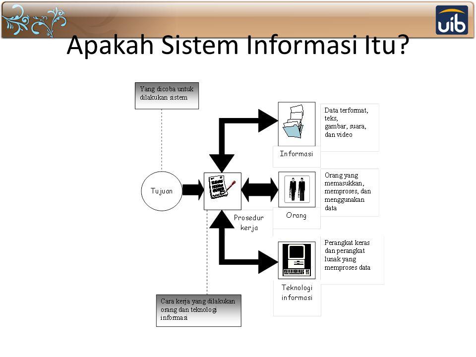 Pengaruh TI dalam Proses Bisnis Aturan lama:Informasi hanya dapat muncul dalam satu tempat pada satu saat Teknologi informasi:Berbagi basis data Aturan baru:Informasi dapat muncul di banyak tempat secara serentak ketika diperlukan