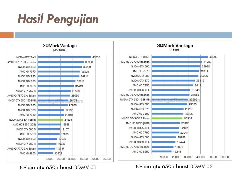Nvidia gtx 650ti boost 3DMV 01 Nvidia gtx 650ti boost 3DMV 02 Hasil Pengujian