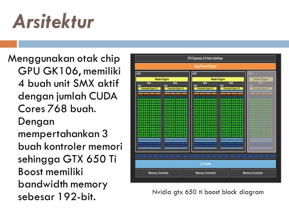 Arsitektur Menggunakan otak chip GPU GK106, memiliki 4 buah unit SMX aktif dengan jumlah CUDA Cores 768 buah.