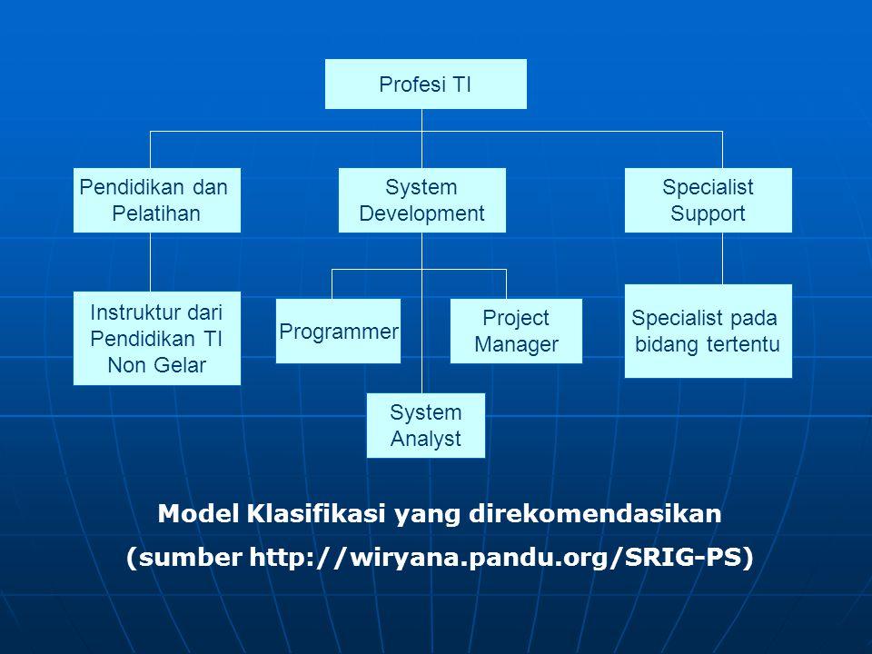 Profesi TI Pendidikan dan Pelatihan System Development Specialist Support Instruktur dari Pendidikan TI Non Gelar Programmer Project Manager System Analyst Specialist pada bidang tertentu Model Klasifikasi yang direkomendasikan (sumber http://wiryana.pandu.org/SRIG-PS)