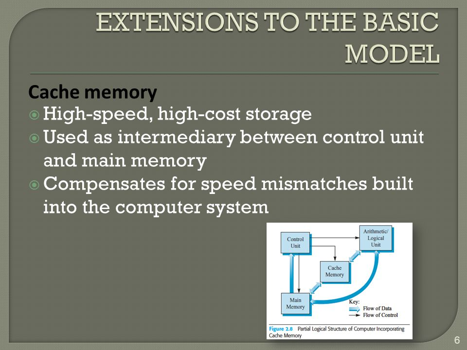 6  High-speed, high-cost storage  Used as intermediary between control unit and main memory  Compensates for speed mismatches built into the comput
