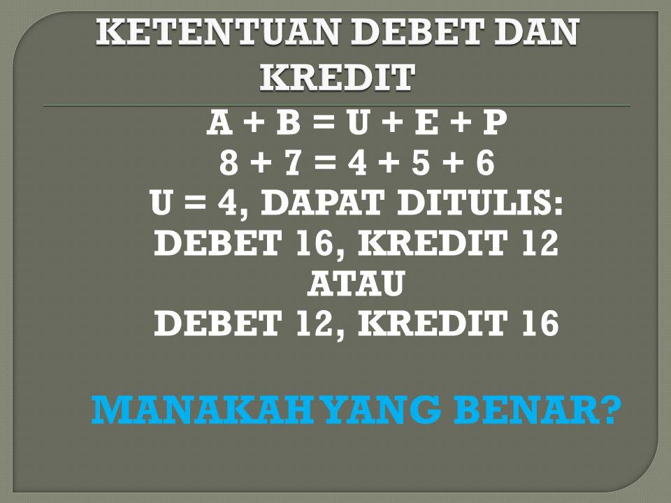 A + B = U + E + P 8 + 7 = 4 + 5 + 6 U = 4, DAPAT DITULIS: DEBET 16, KREDIT 12 ATAU DEBET 12, KREDIT 16 MANAKAH YANG BENAR?