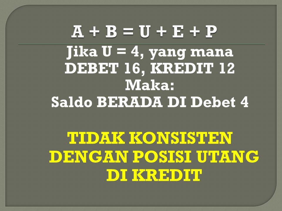 Jika U = 4, yang mana DEBET 16, KREDIT 12 Maka: Saldo BERADA DI Debet 4 TIDAK KONSISTEN DENGAN POSISI UTANG DI KREDIT