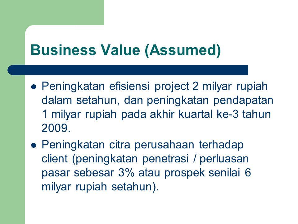 Business Value (Assumed) Peningkatan efisiensi project 2 milyar rupiah dalam setahun, dan peningkatan pendapatan 1 milyar rupiah pada akhir kuartal ke