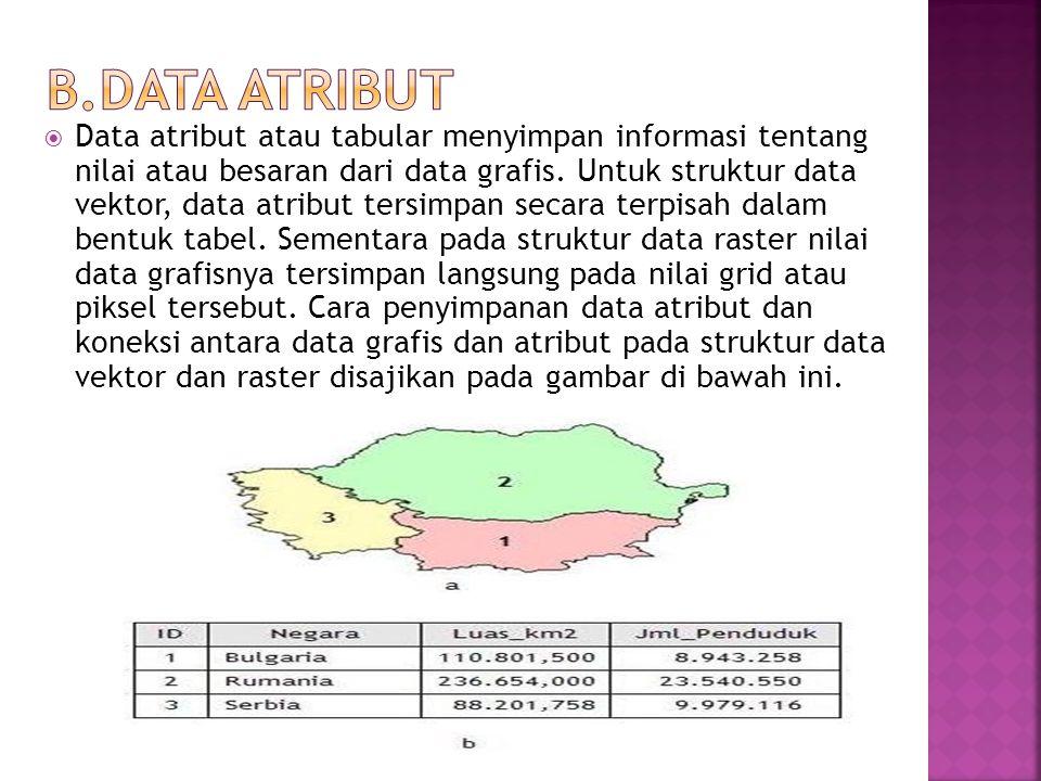  Data atribut atau tabular menyimpan informasi tentang nilai atau besaran dari data grafis. Untuk struktur data vektor, data atribut tersimpan secara