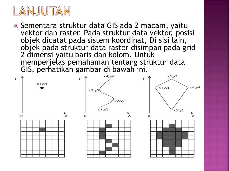  Data atribut atau tabular menyimpan informasi tentang nilai atau besaran dari data grafis.