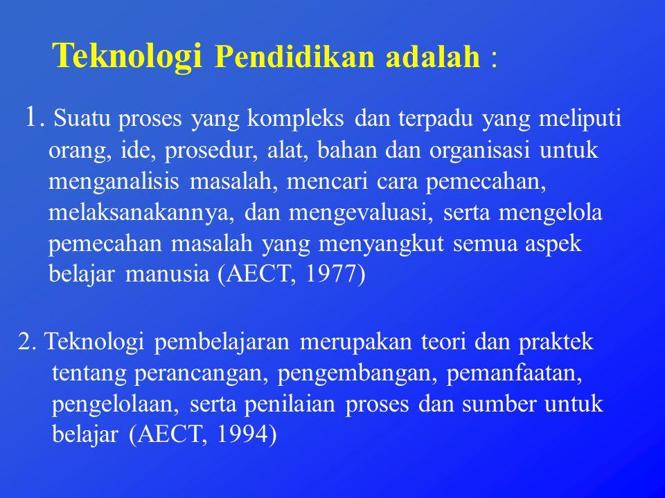 Kerangka Konseptual TP Asumsi Dasar : 6.